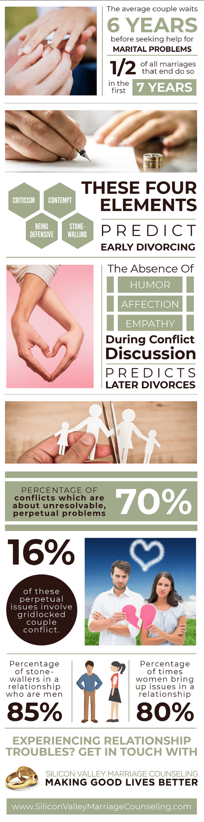 Interesting Facts about Divorce You Did Not Know!