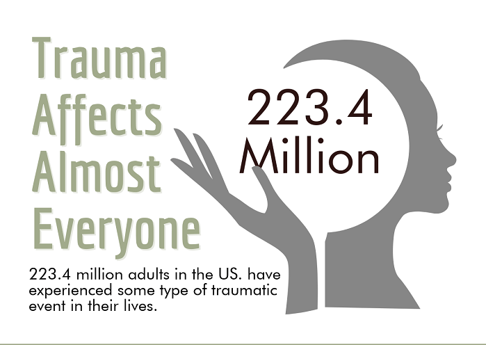 Trauma Affects Almost Everyone