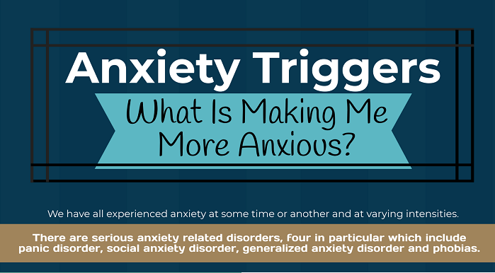 Anxiety Triggers What Is Making Me More Anxious?