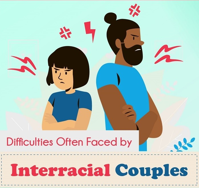 Difficulties Often Faced By Interracial Couples ft